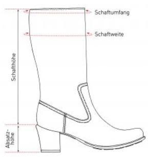 Schafth-he